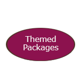 Themed Packages